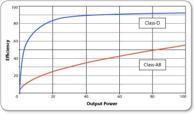 Graph_ClassD.jpg